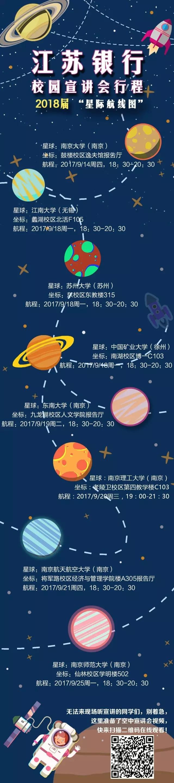 2018江苏银行校园招聘宣讲会