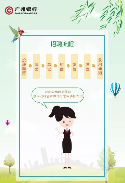 广州银行招聘